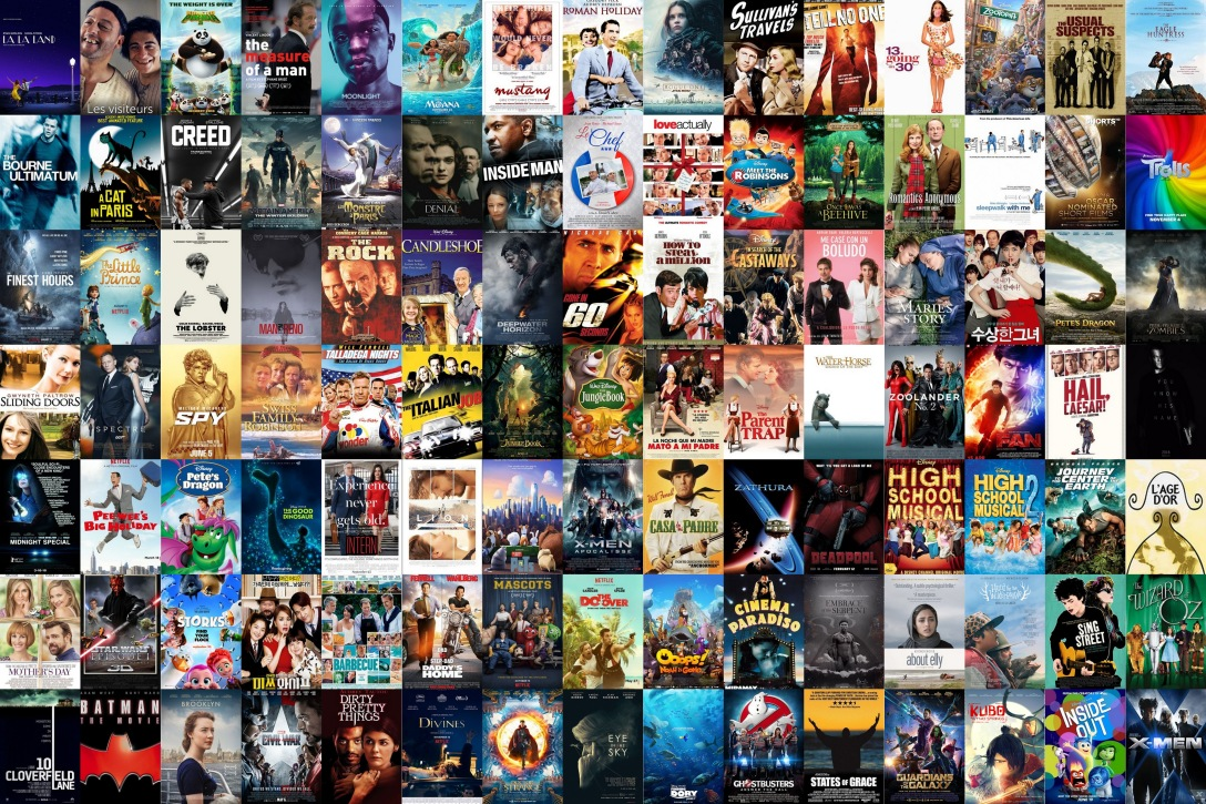 kodi how to find movies