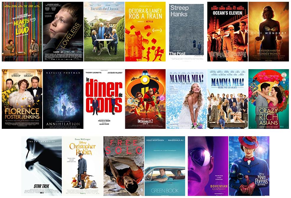 movies i enjoyed
