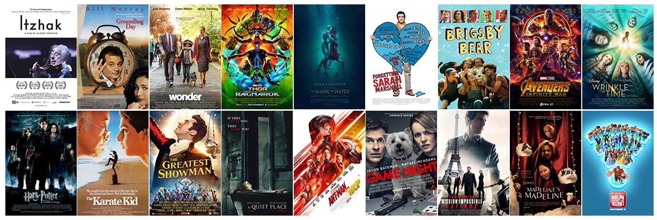 movies i loved less