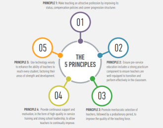 Teachers - 5 principles