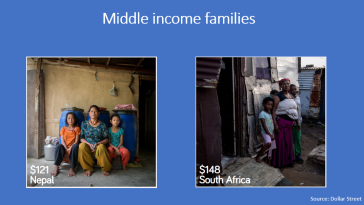 4c middle income