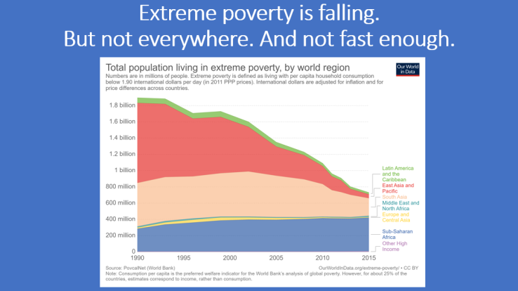 5 falling poverty